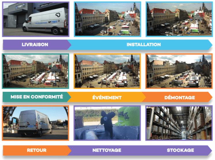 Process organisation événement street-marketing par LPTENT